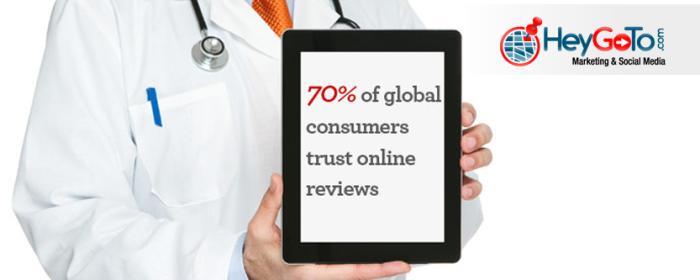 medical marketing relevant